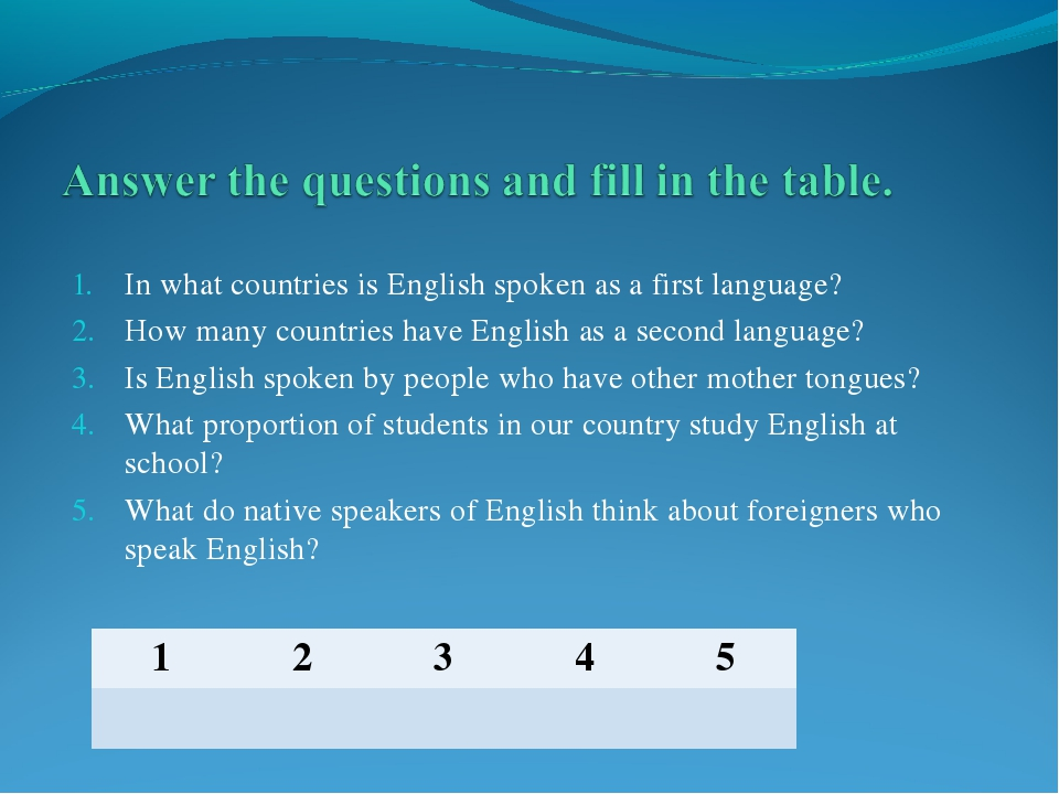 In what countries is English spoken as a first language? How many countries h...