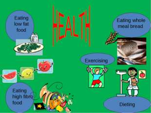 Eating low fat food Exercising Dieting Eating whole meal bread Eating high fi