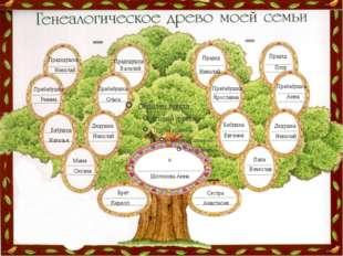Щелокова Анна Брат Кирилл Сестра Анастасия Мама Оксана Папа Вячеслав Бабушка