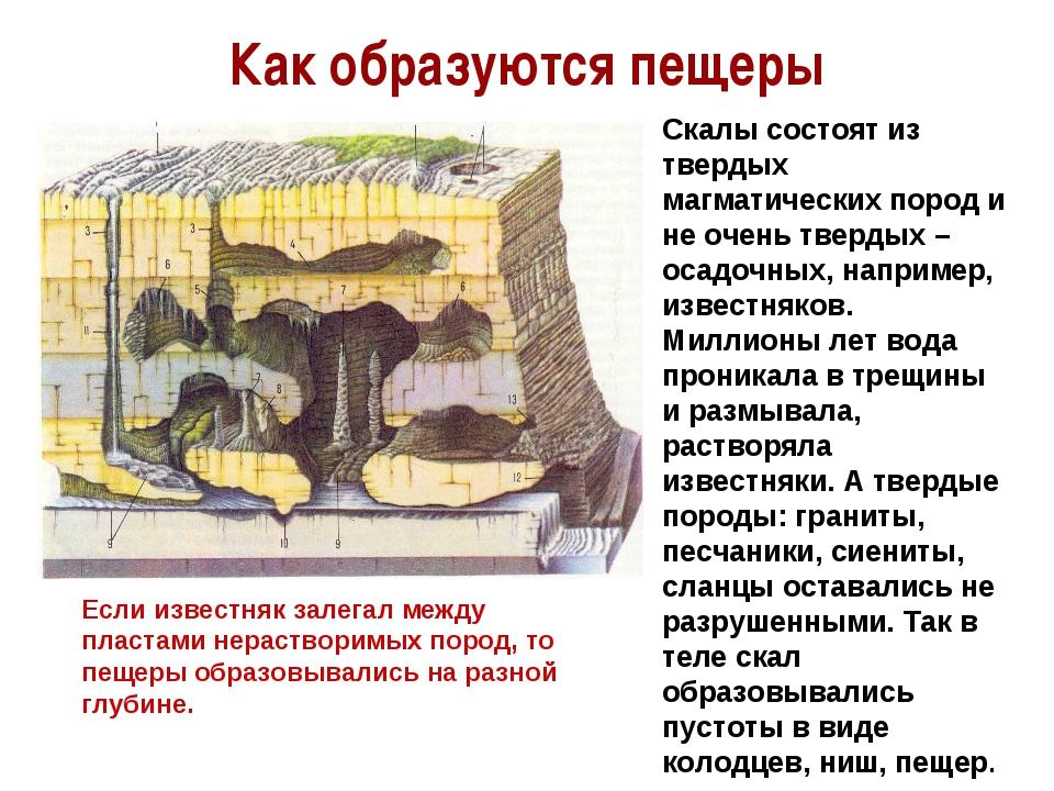 Как образуются пещеры Скалы состоят из твердых магматических пород и не очень...