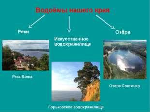 Водоёмы нашего края Реки Озёра Искусственное водохранилище Река Волга Горьков