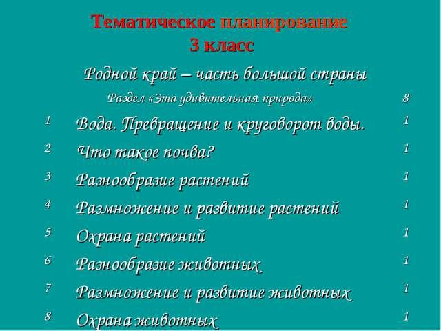 Тематическое планирование 3 класс Родной край – часть большой страны  Раздел...