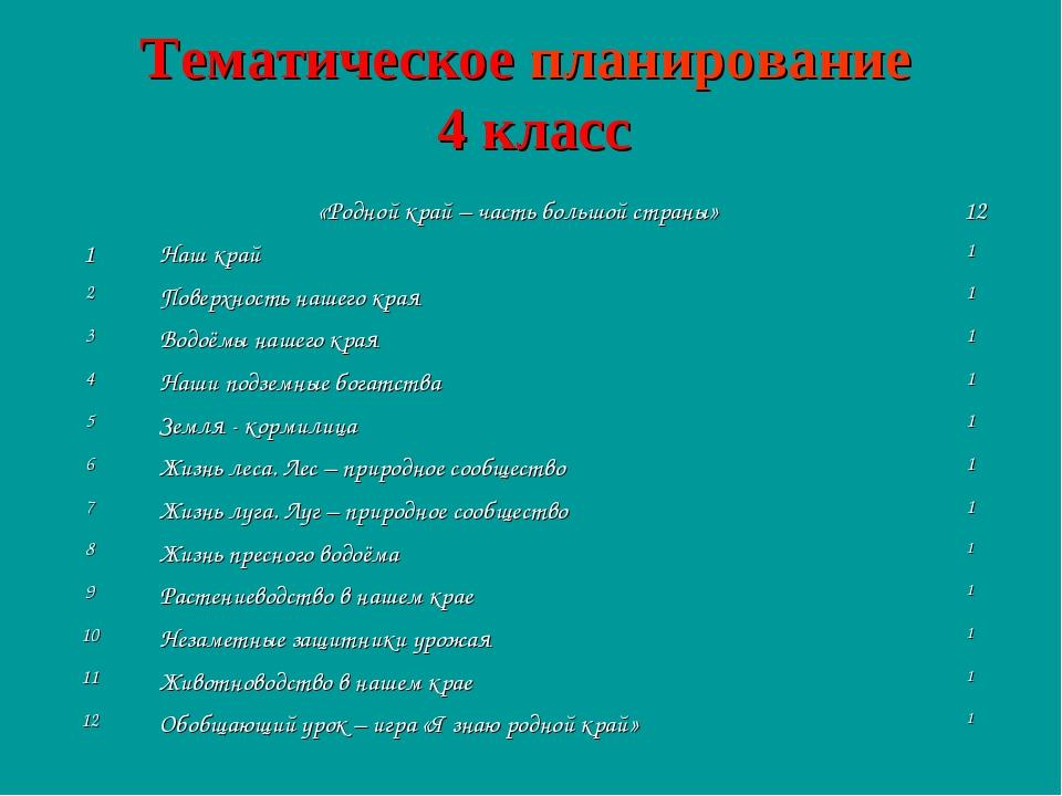 Тематическое планирование 4 класс  «Родной край – часть большой страны» 12...