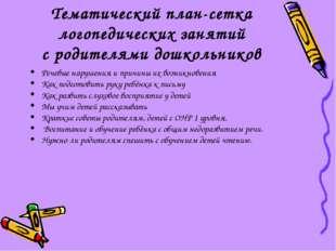 Тематический план-сетка логопедических занятий с родителями дошкольников Рече