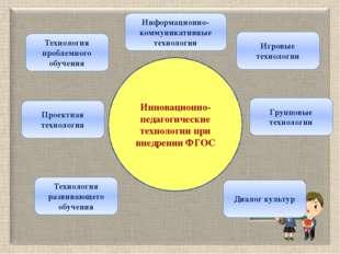 Инновационно-педагогические технологии при внедрении ФГОС Технология проблемн