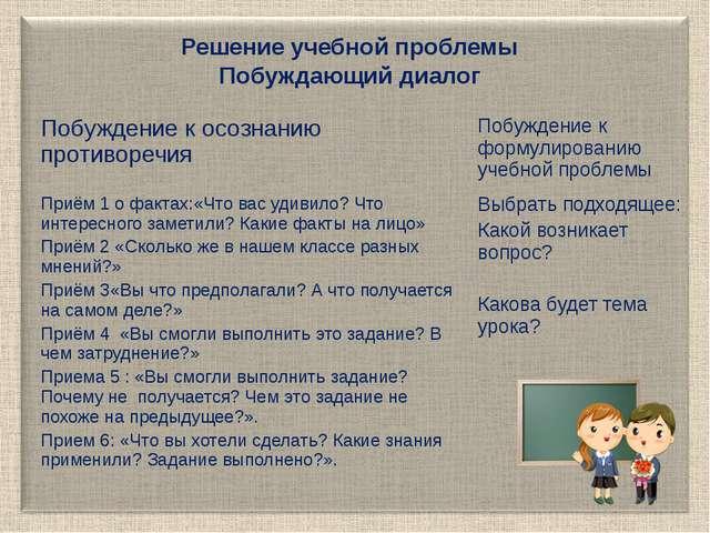 Решение учебной проблемы Побуждающий диалог Побуждение к осознанию противореч...