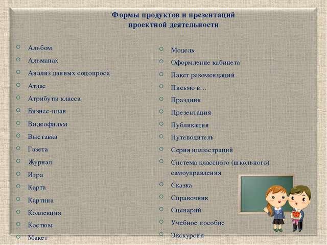 Формы продуктов и презентаций проектной деятельности Альбом Альманах Анализ д...