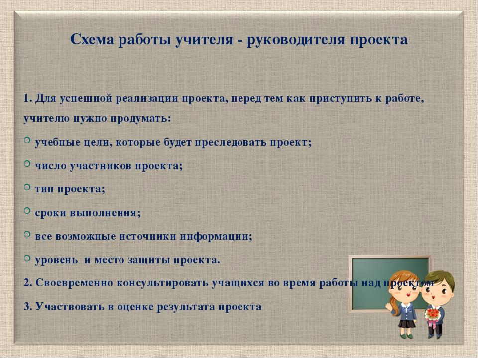 Схема работы учителя - руководителя проекта 1. Для успешной реализации проект...