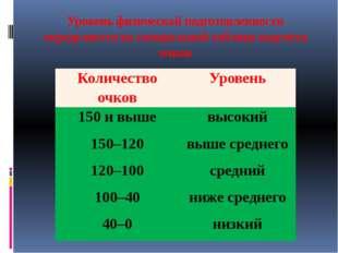 Уровень физической подготовленности определяется по специальной таблице подсч