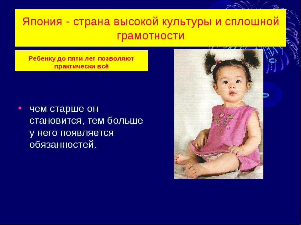 Япония - страна высокой культуры и сплошной грамотности Ребенку до пяти лет п...