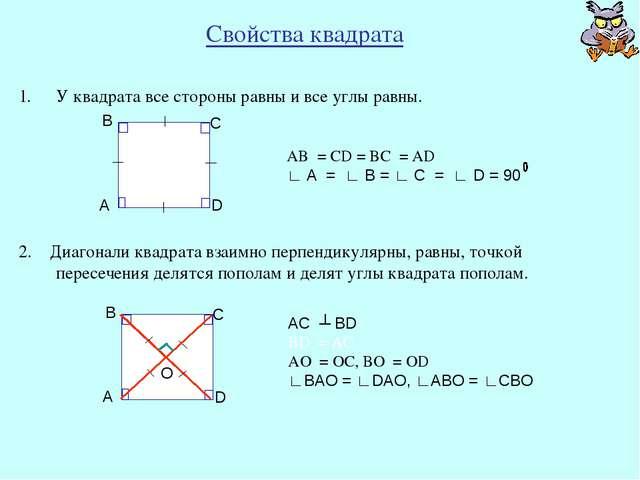 Свойства квадрата У квадрата все стороны равны и все углы равны. 2. Диагонали...
