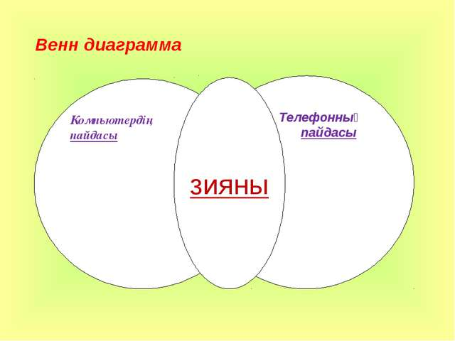 Телефонның пайдасы Компьютердің пайдасы зияны Венн диаграмма