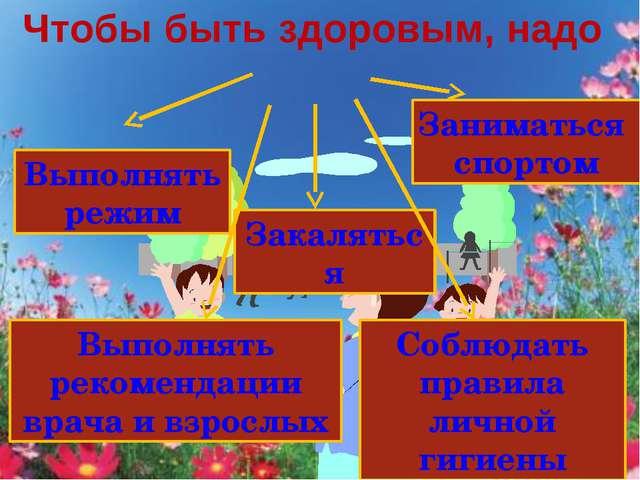 Выполнять режим Заниматься спортом Закаляться Выполнять рекомендации врача и...