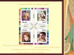 Сезонный тип человека и цвет Йоханнес Литтен разделил людей на категории в с