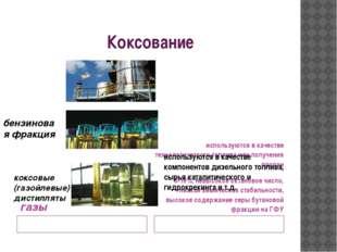 Коксование Продукты Направления их использования газы используются в качестве
