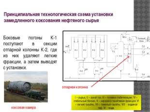 Боковые погоны К-1 поступают в секции отпарной колонны К-2, где из них удаляю