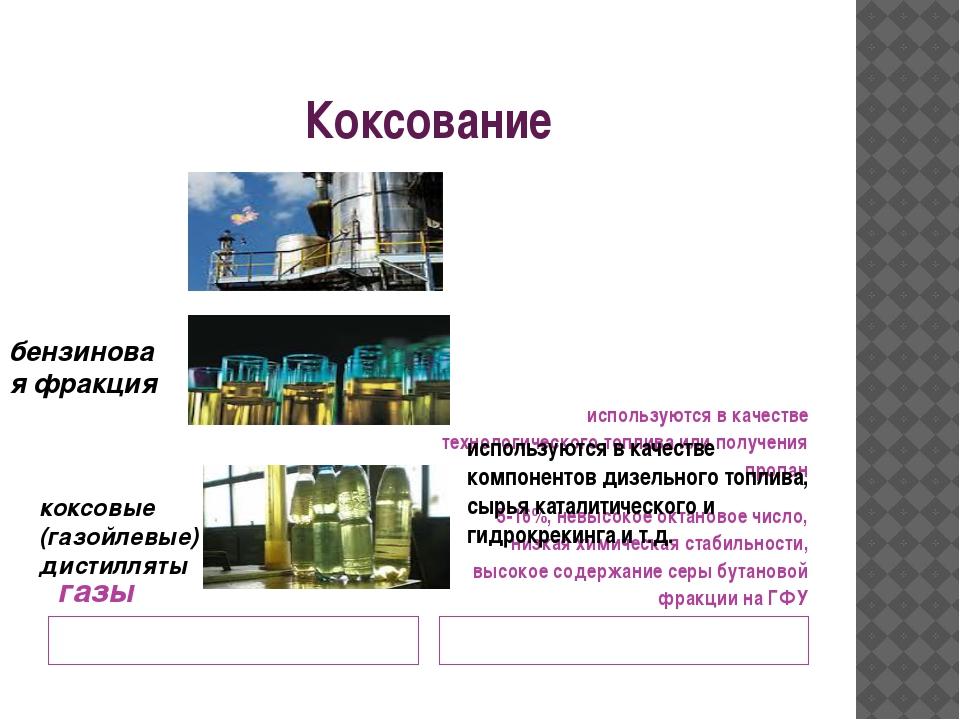Коксование Продукты Направления их использования газы используются в качестве...