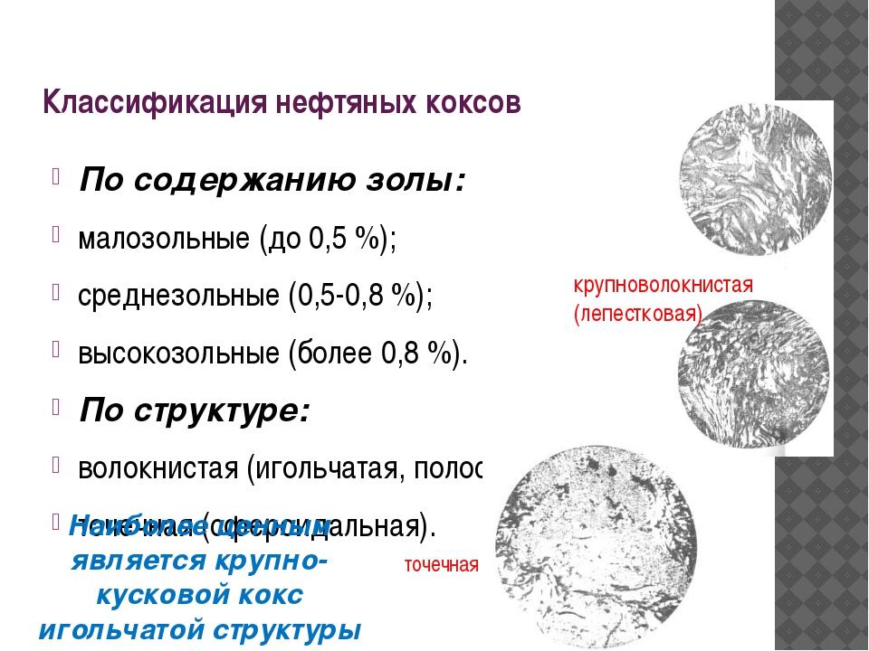 Классификация нефтяных коксов По содержанию золы: малозольные (до 0,5 %); сре...