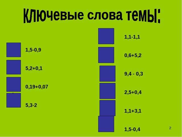 1,5-0,9 5,2+0,1 0,19+0,07 5,3-2 а н к з в т с м е е 1,1-1,1 0,6+5,2 9,4 - 0,...