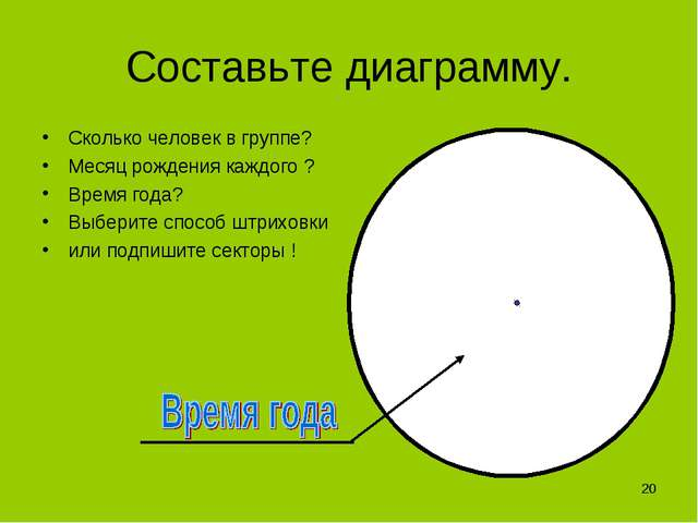 Составьте диаграмму. Сколько человек в группе? Месяц рождения каждого ? Время...