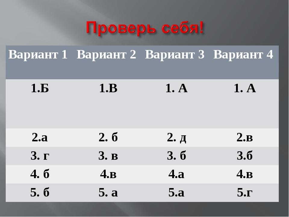 Вариант 1Вариант 2Вариант 3 Вариант 4 1.Б1.В 1. А 1. А 2.а2. б2. д2....