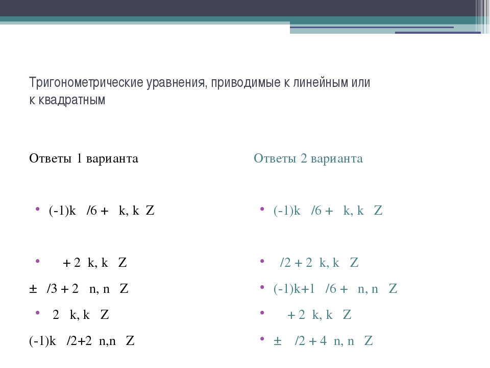 Тригонометрические уравнения, приводимые к линейным или к квадратным Ответы 1...