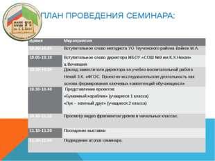 ПЛАН ПРОВЕДЕНИЯ СЕМИНАРА: Время Мероприятия 10.00-10.05 Вступительное слово м