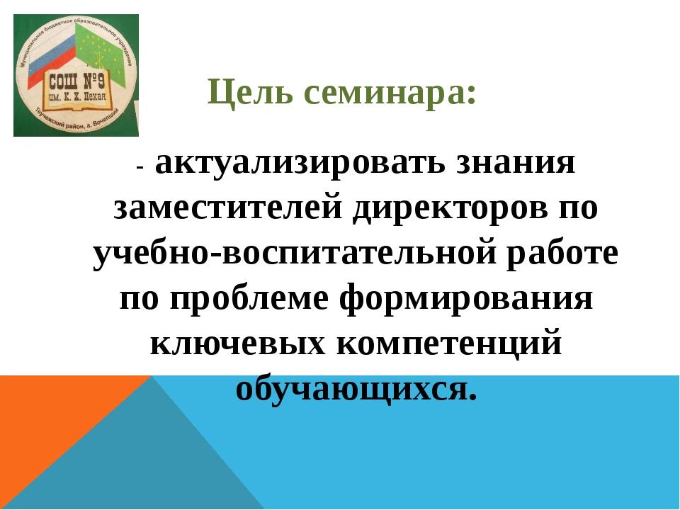 Цель семинара: - актуализировать знания заместителей директоров по учебно-вос...
