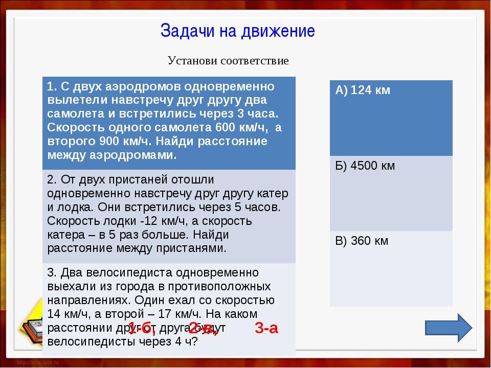 Задачи на движение Установи соответствие 1-б, 2-в, 3-а 1. С двух аэродромов о...
