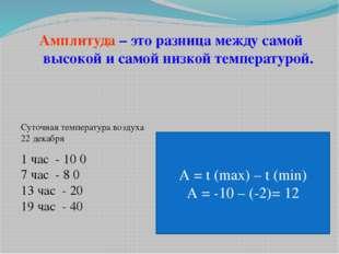 Амплитуда – это разница между самой высокой и самой низкой температурой. Суто