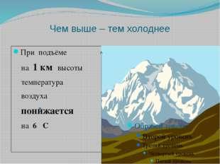 Чем выше – тем холоднее При подъёме на 1 км высоты температура воздуха понижа