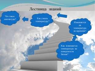 Лестница знаний Как изменяется температура на поверхности Земли? Изменяется л