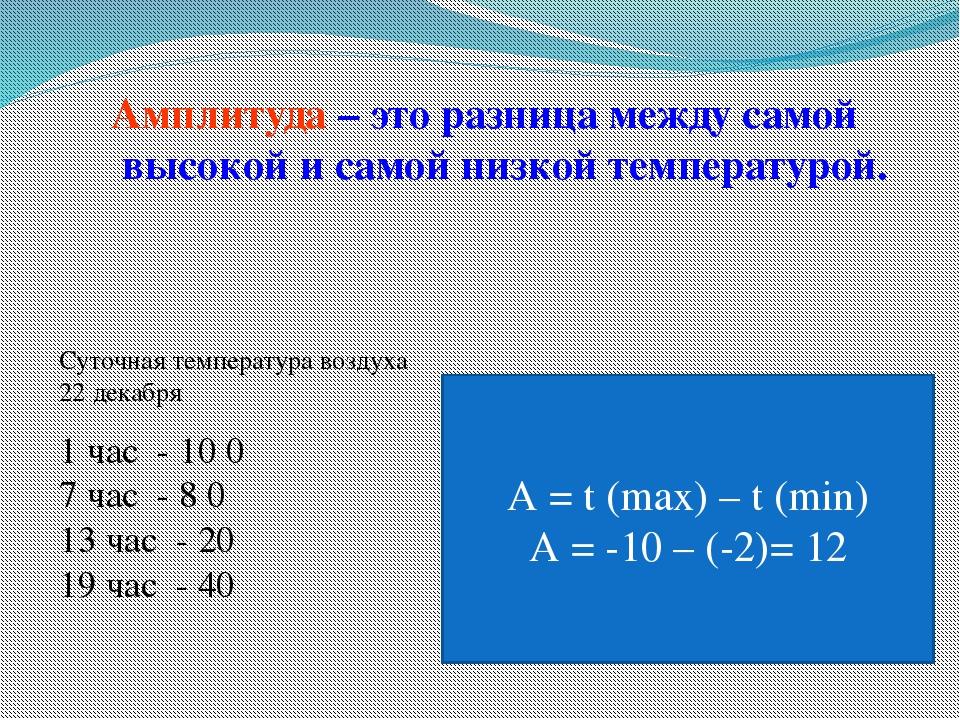 Амплитуда – это разница между самой высокой и самой низкой температурой. Суто...