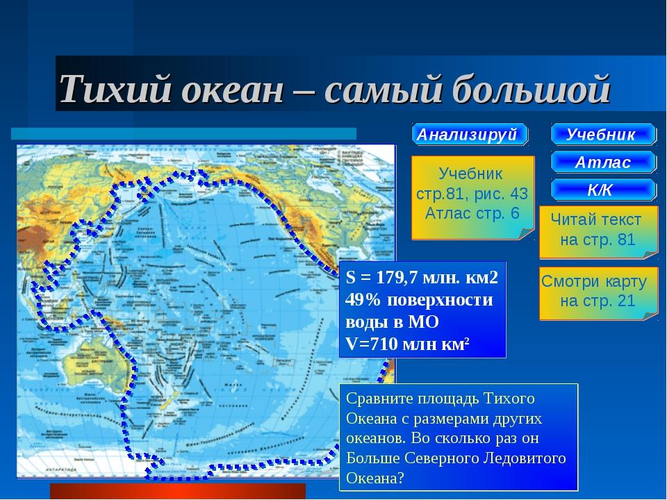 Тихий океан – самый большой Учебник Атлас К/К Читай текст на стр. 81 Смотри к...