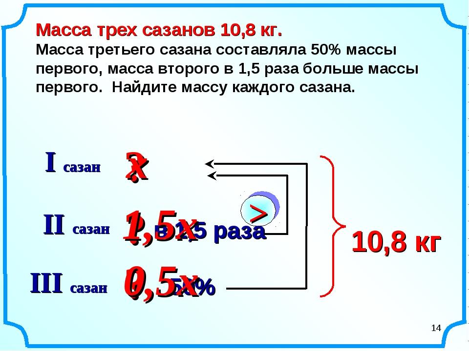 * ? ? ? I сазан II сазан III сазан Масса трех сазанов 10,8 кг. Масса третьего...