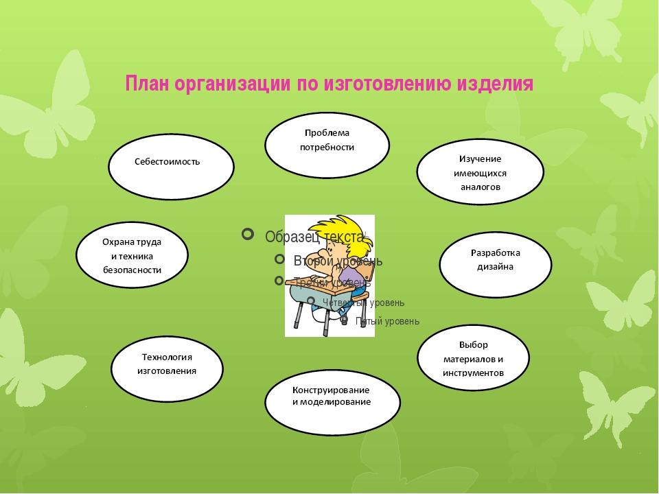 План организации по изготовлению изделия