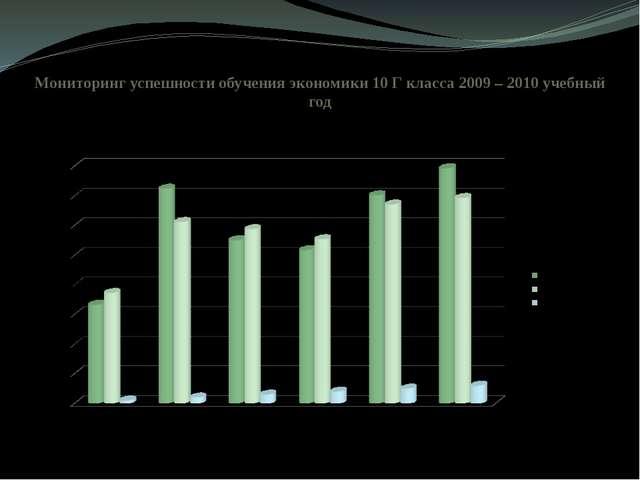 Мониторинг успешности обучения экономики 10 Г класса 2009 – 2010 учебный год