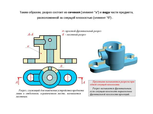 """Таким образом, pазpез состоит из сечения (элемент """"а"""") и вида части предмета..."""