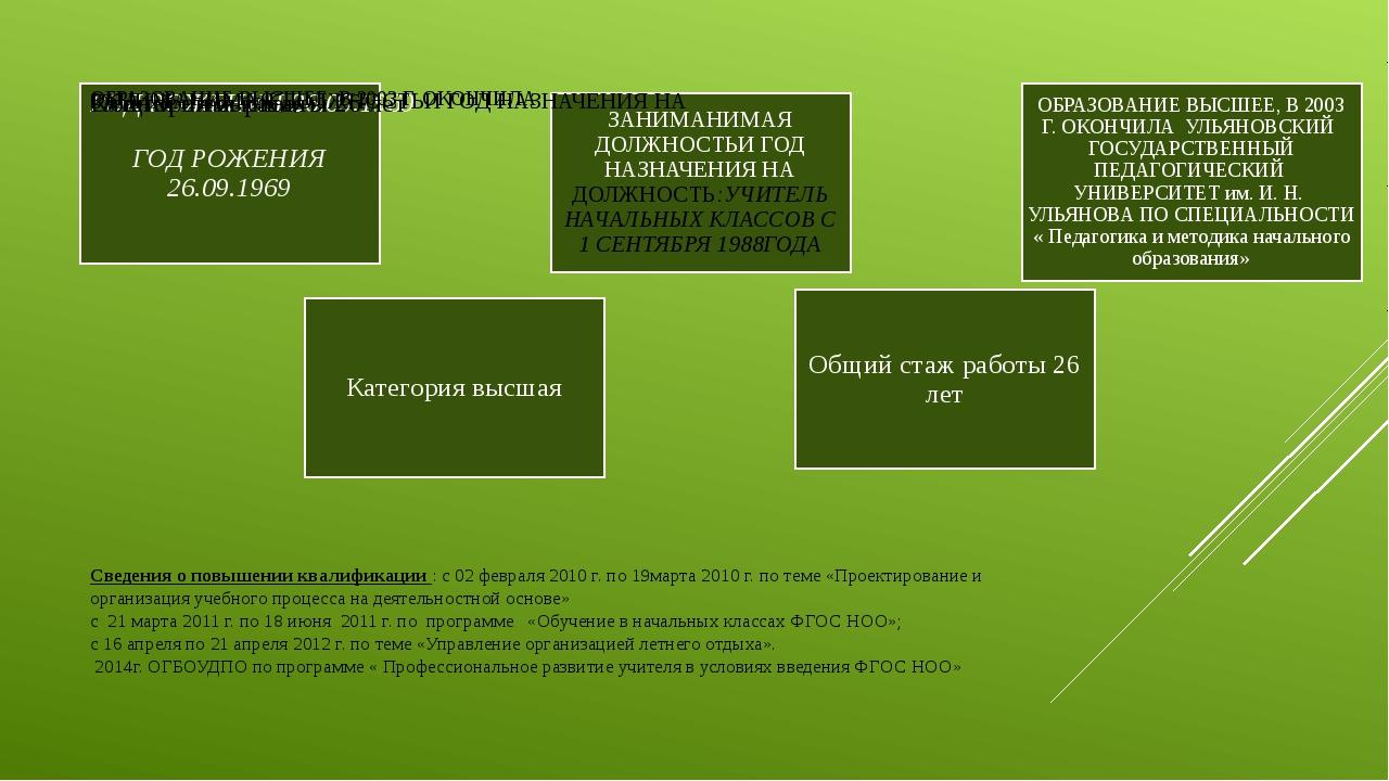 Сведения о повышении квалификации : с 02 февраля 2010 г. по 19марта 2010 г. п...