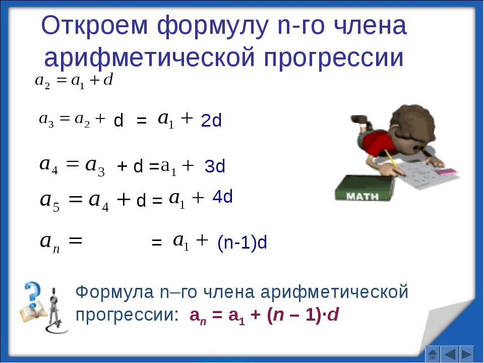 Откроем формулу n-го члена арифметической прогрессии d = 2d + d = 3d d = 4d (...