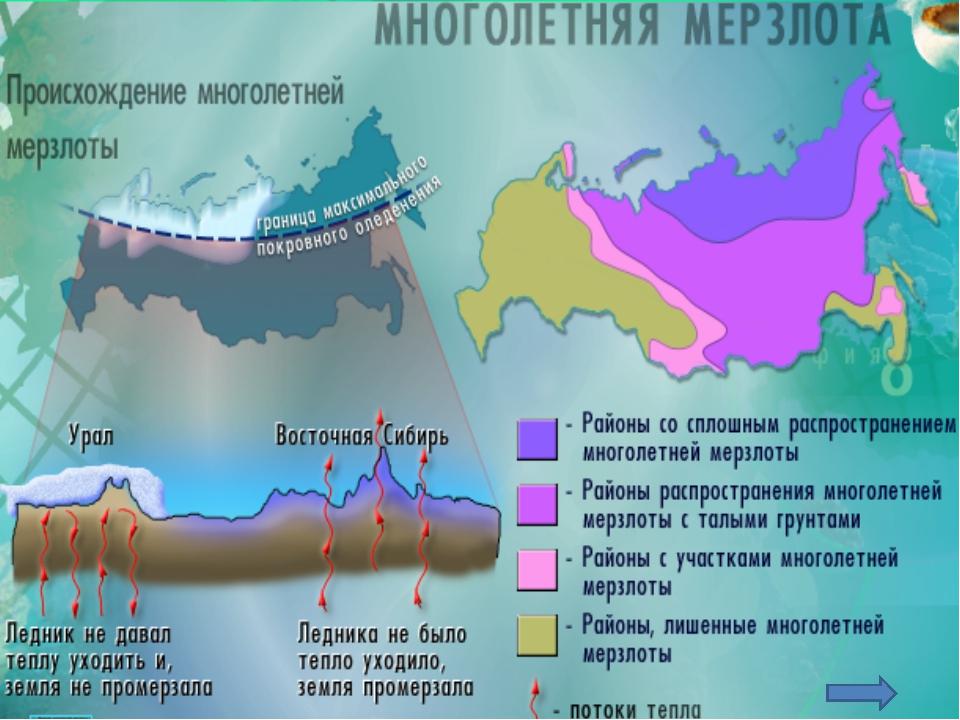 картинки многолетняя мерзлота россии шары