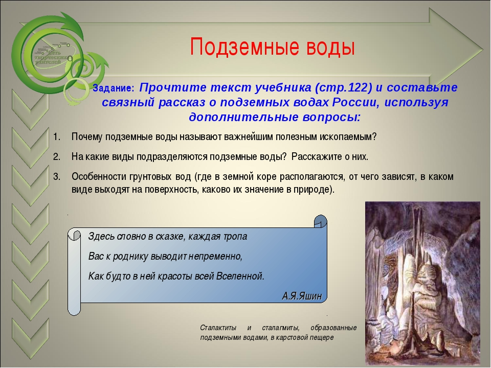 Подземные воды Задание: Прочтите текст учебника (стр.122) и составьте связный...