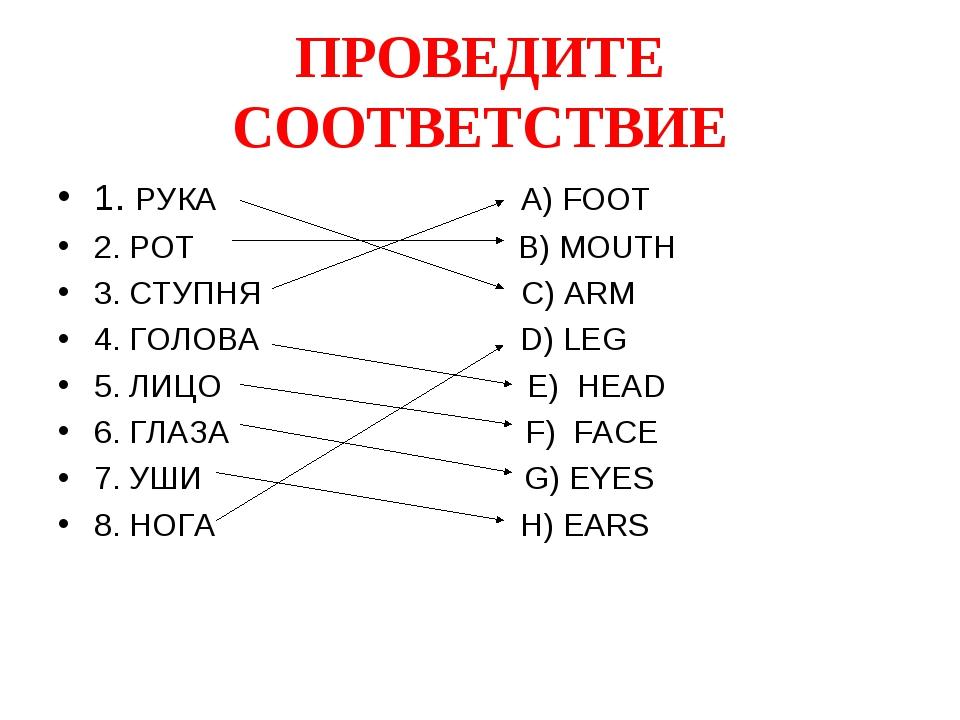 ПРОВЕДИТЕ СООТВЕТСТВИЕ 1. РУКА A) FOOT 2. РОТ B) MOUTH 3. СТУПНЯ С) ARM 4. ГО...