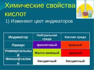 Химические свойства кислот 1) Изменяют цвет индикаторов бесцветный бесцветный