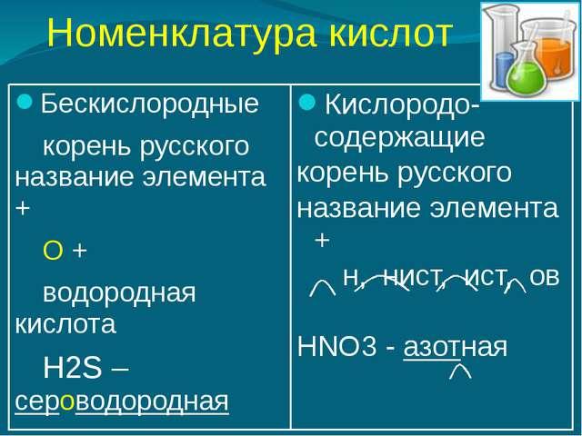 Номенклатура кислот Бескислородные корень русского название элемента + О +...