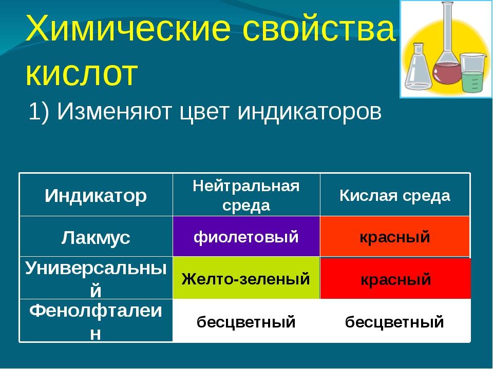 Химические свойства кислот 1) Изменяют цвет индикаторов бесцветный бесцветный...