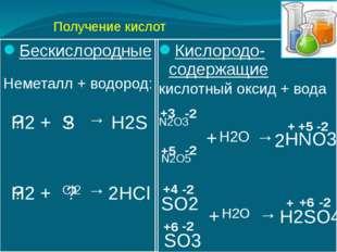 Получение кислот Бескислородные Неметалл + водород: Кислородо-содержащие кисл