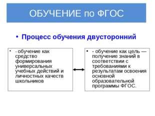 ОБУЧЕНИЕ по ФГОС Процесс обучения двусторонний - обучение как средство формир