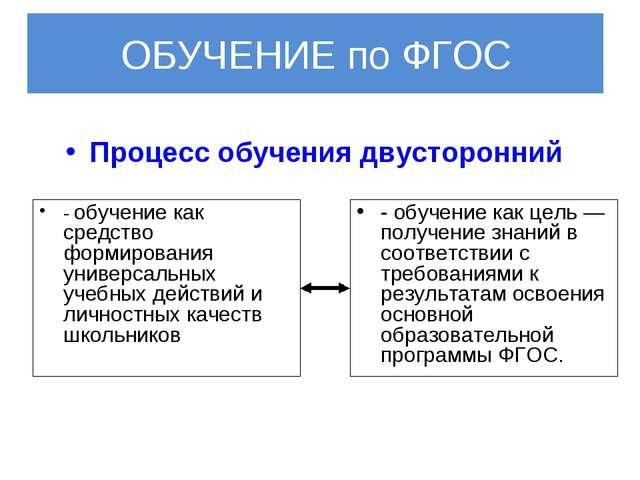 ОБУЧЕНИЕ по ФГОС Процесс обучения двусторонний - обучение как средство формир...