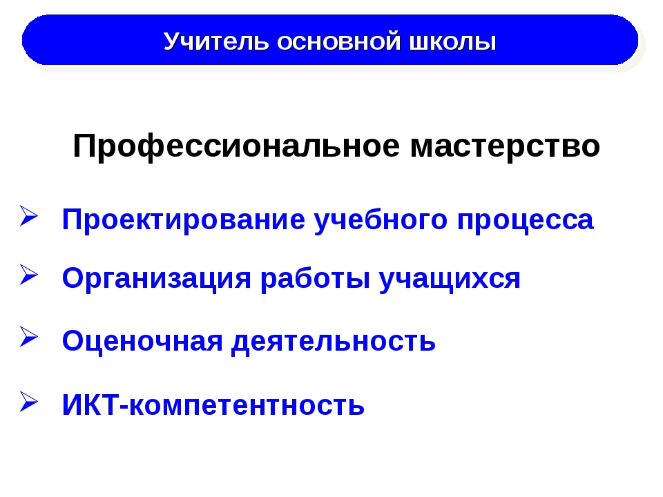 Учитель основной школы Профессиональное мастерство Проектирование учебного пр...